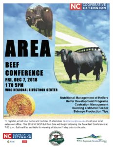 Cover photo for WNC Area Beef Conference